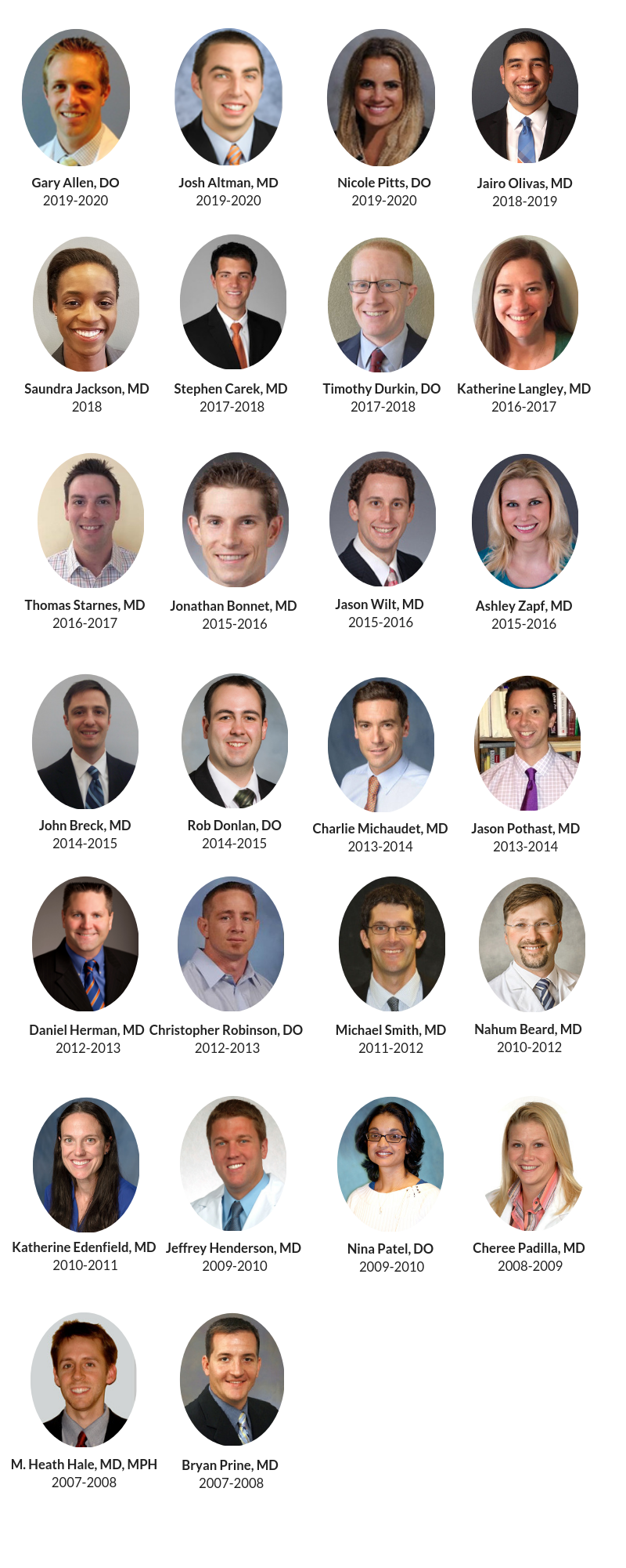 Updated Sports Med Fellows